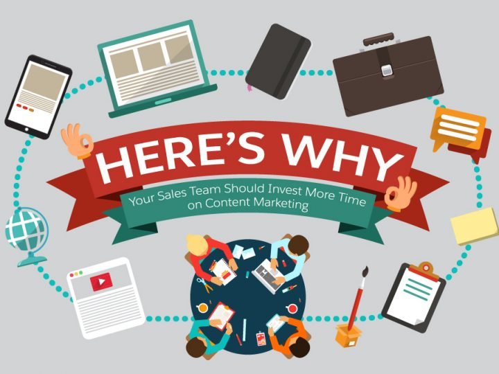 Why Your Sales Team Should Invest More Time on Content Marketing [Infographic]